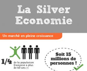 Infographie Silver économie
