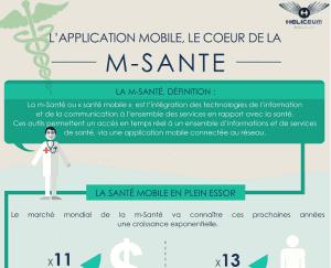 M-santé infographie Une