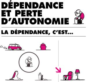 dependance et perte d'autonomie