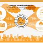 Infographie Orange Healthcare-MNH : « Vieillir en France : perceptions et solutions »