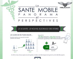 Infographie msante Une