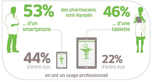 pharmaciens-objets-connectés-santé-2