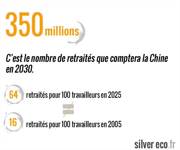 Infographie-retraites-chine