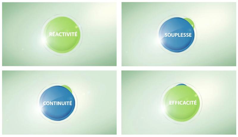 réactivité souplesse continuité efficacité