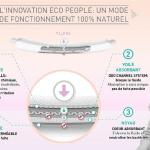 EcoPeople : des protections contre l'incontinence «100 % naturelles»