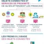 Infographie La Poste : Les Français et les objets connectés
