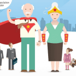 Infographie : La Silver économie, des enjeux pour demain
