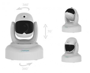 Camera connectée, télésurveillance