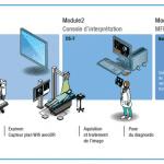 Health-IT Expo : Konica Minolta accompagne la transformation numérique des établissements de Santé