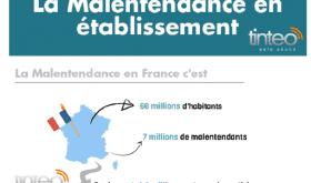Infographie Tinteo : «La Malentendance en EHPAD»