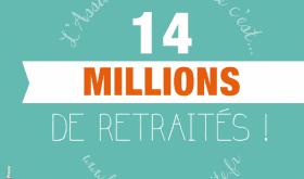La France compte désormais 14 millions de retraités !