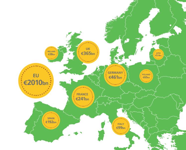 Le déficit de l'épargne retraite en Europe étude Aviva