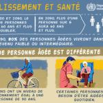 Infographie sur le vieillissement et la santé de l'OMS