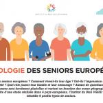 Infographie de l'Institut du Bien Vieillir Korian : 6 profils de seniors européens