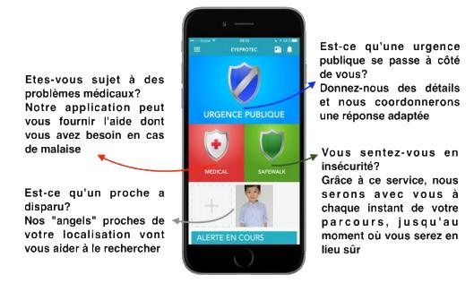 EyeProtec téléassistance mobile
