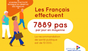 [Infographie Attitude Prévention] : le niveau d'activité physique ou sportive des Français