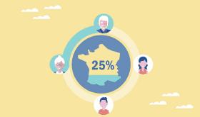 [Infographie] : 7 chiffres insolites sur la retraite par Axa Assurance Banque