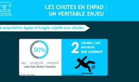 [Infographie Tarkett] : Les chutes en EHPAD, un véritable enjeu