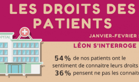 [Infographie Léon s'interroge] : Les droits des patients