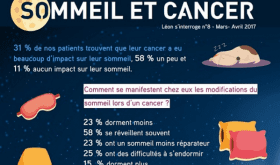 [Infographie Léon s'interroge] : Sommeil et cancer