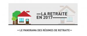 [Infographie] : La retraite en 2017 : les informations clés
