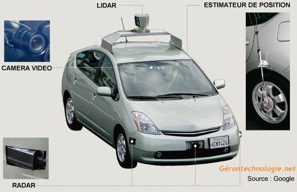 Conduite autonome, la voiture robot de Google : le Google Car