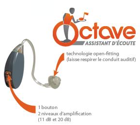 Octave Assistant d'Ecoute