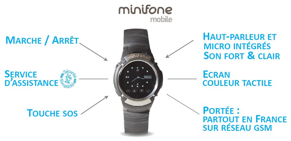 Astelia Lance Le Minifone Mobile Une Montre T L Phone Gsm Avec T L Assistance Silver Economie