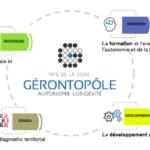 Création d'un Gérontopôle dans les pays de la Loire