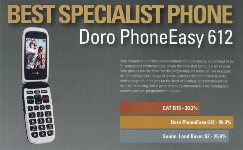 Doro PhoneEasy® 610-silver économie