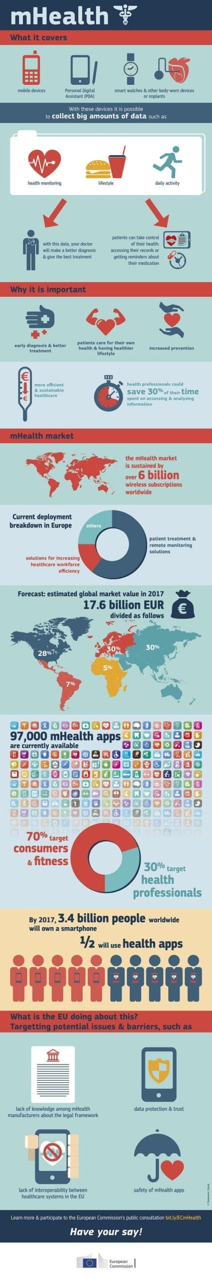mhealth_500px_5158_infographie