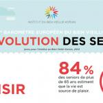 Infographie Korian : La révolution des seniors