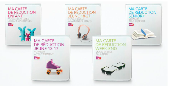 Carte de réduction SNCF