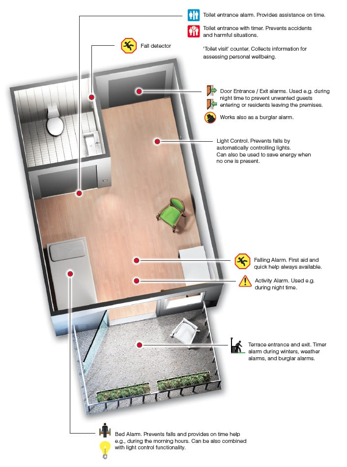 MariCare_Solution_3D_image_ENG_lores