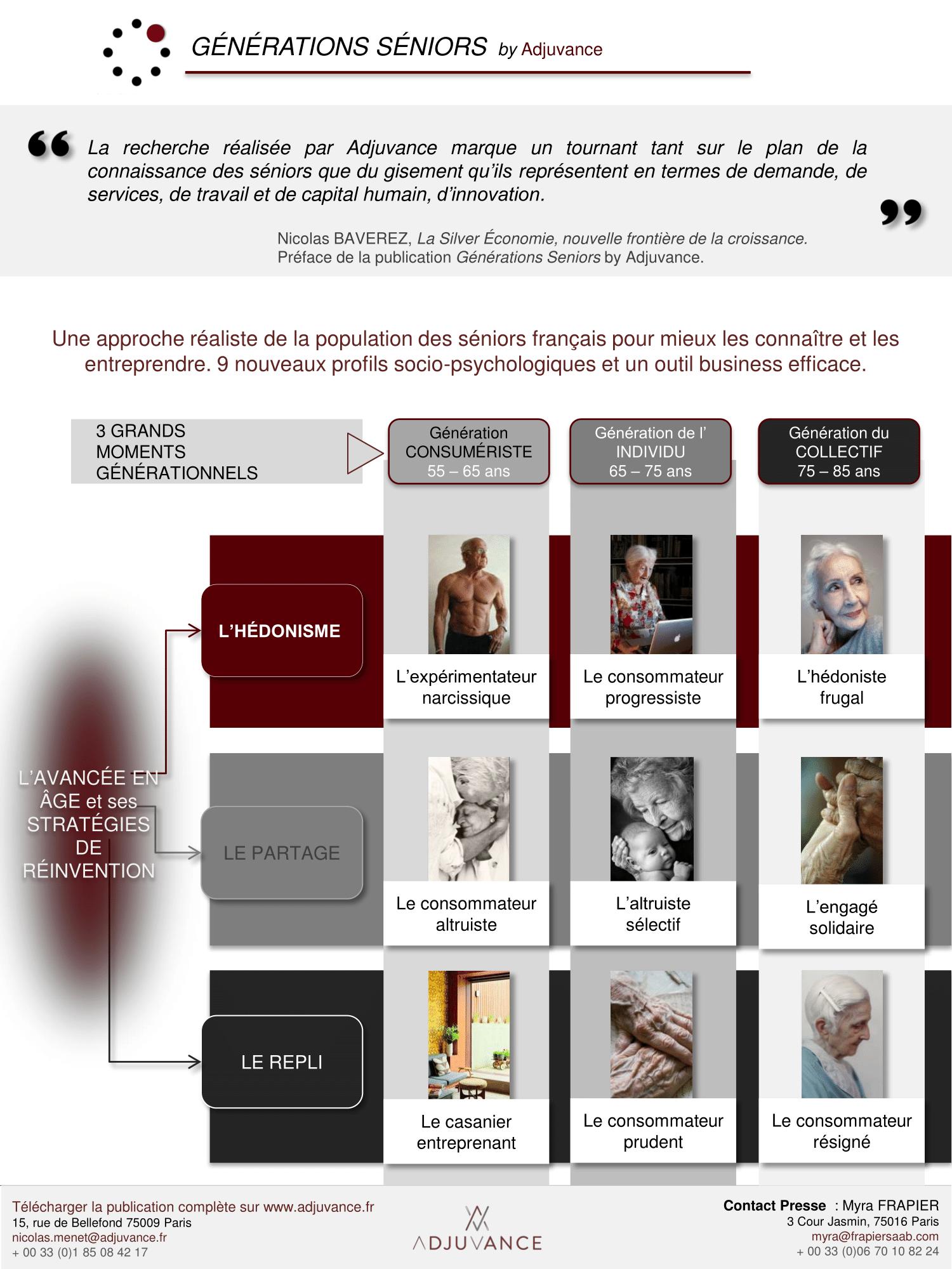 Infographies Générations Séniors VDef-1