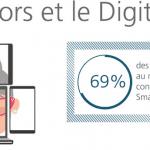 Infographie : les Seniors et le Digital