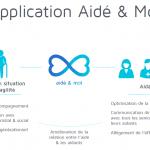 Santech lance l'application Aidé & Moi pour faciliter l'accès au numérique aux seniors