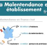 Tinteo: une infographie sur la malentendance en EHPAD