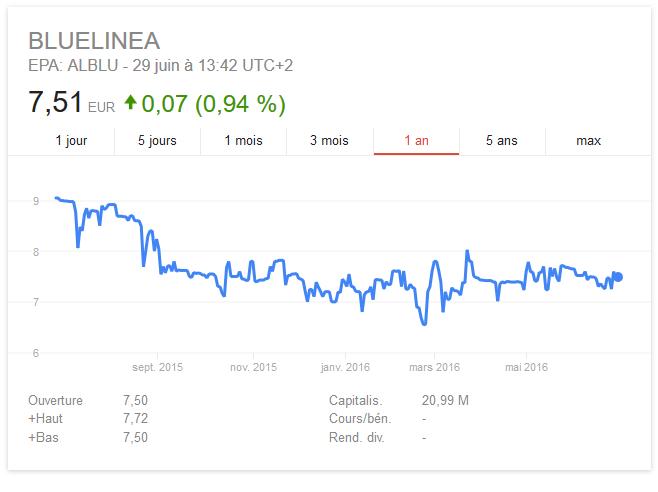 bluelinea-ALBLU