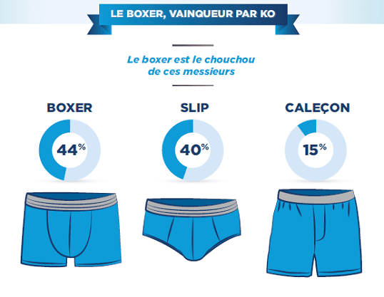 Infographie-dessous hommes-1