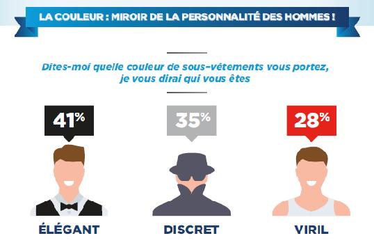 Infographie-dessous hommes-4