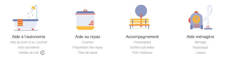 Services et prestations proposés par Ouihelp