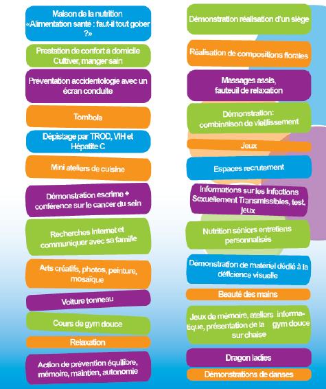 programme-forum-atoutage-activités