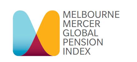 Melbourne Mercer Global Pension Index