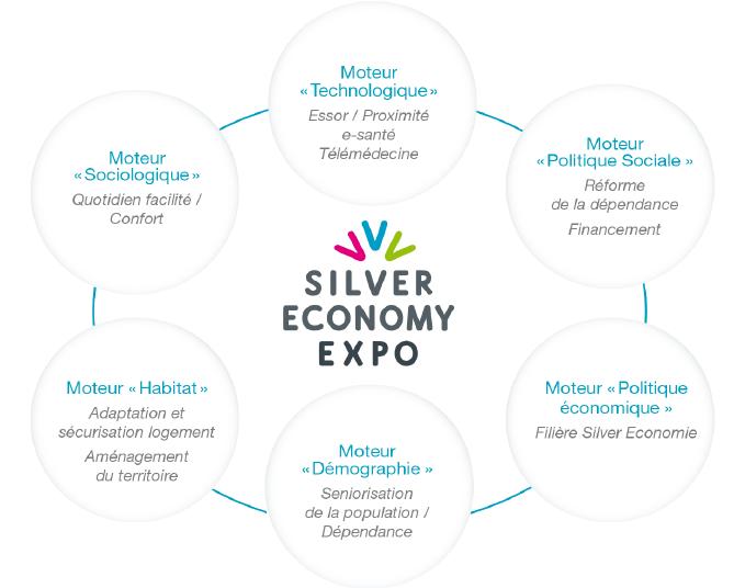 silvereconomy-expo