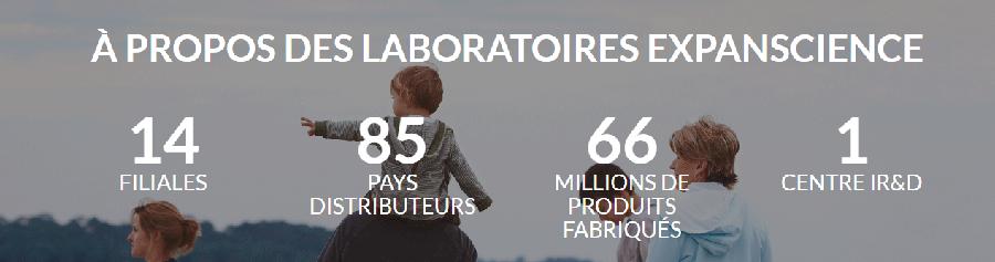 Les laboratoires expanscience en chiffres