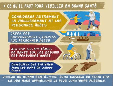 infographie-sante-et-vieillissement1