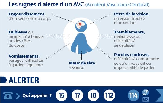 infographie-gestes-qui-sauvent1