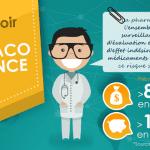 [Infographie] Tout savoir sur la pharmacovigilance