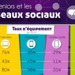 Infographie Seniors et réseaux sociaux